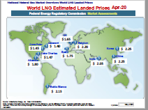 LNG Prices Thumbnail